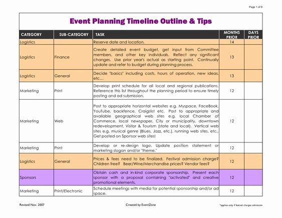 Event Planning Guide Template Elegant event Planning Template View source and event Planning On