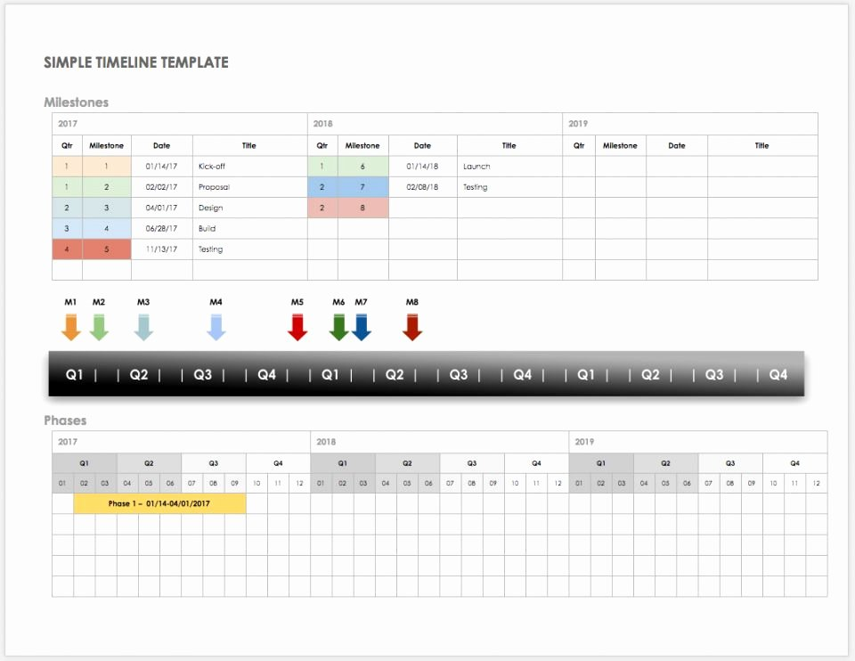 Event Planning Template Google Docs Beautiful Google Docs Templates Timeline Templates Smartsheet