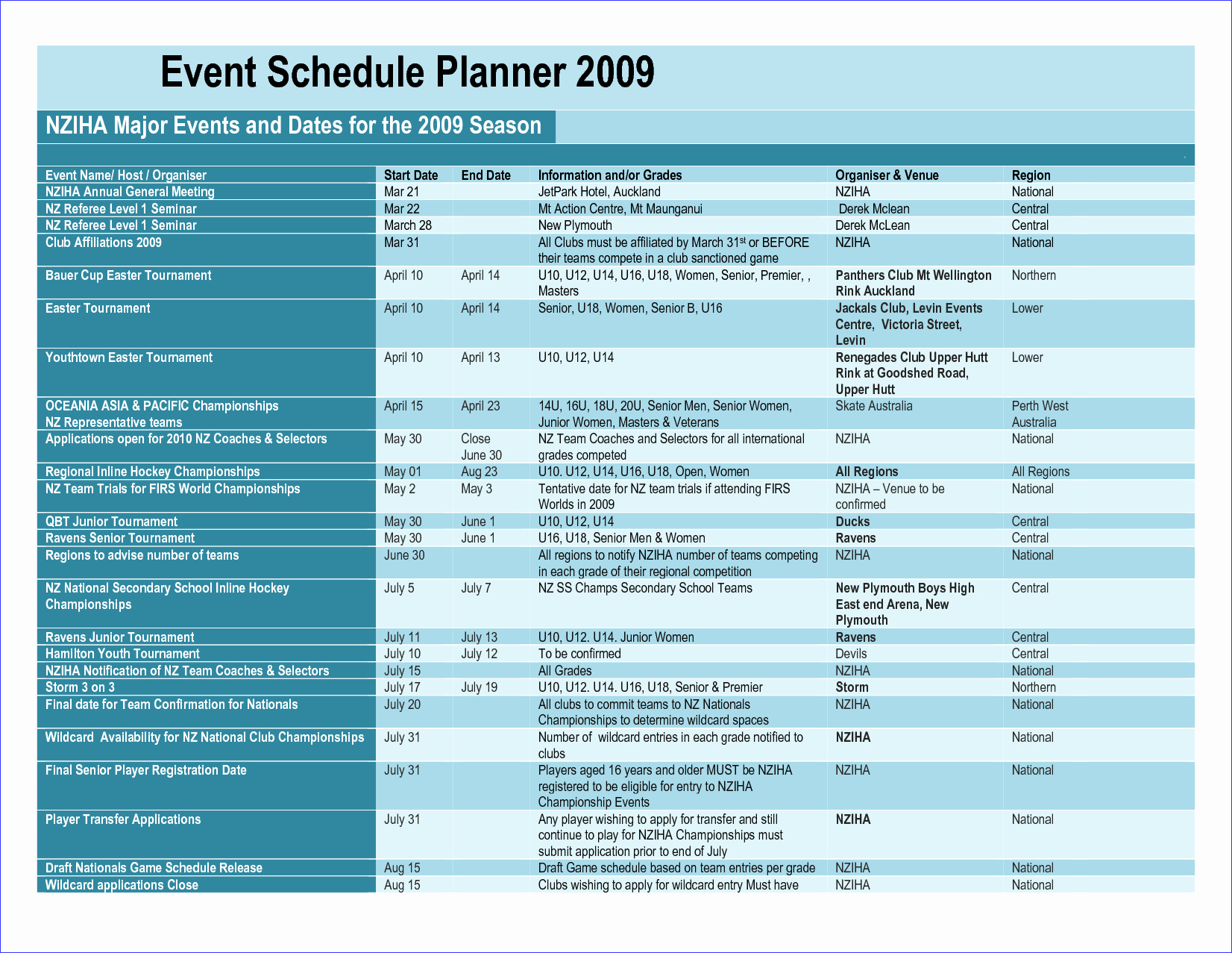 Event Planning Template Google Docs Lovely event Schedule Template