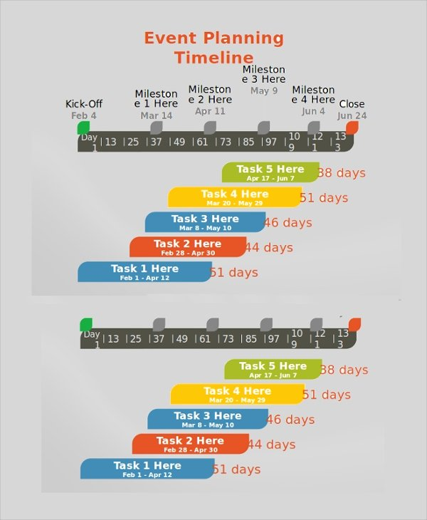 Event Planning Timeline Template Awesome 21 Sample Timelines