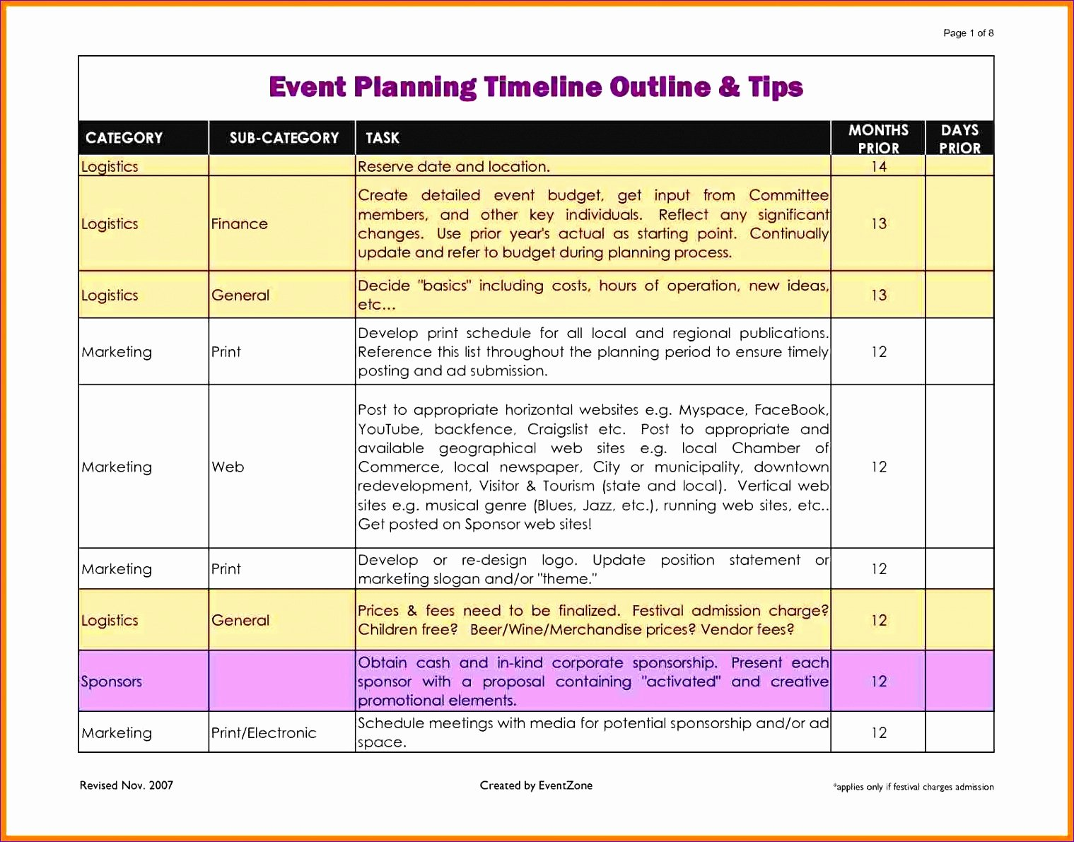 Event Planning Timeline Template Awesome 8 Free event Planning Checklist Template Excel