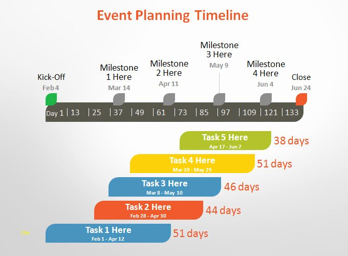 Event Planning Timeline Template Beautiful Best event Planning Timeline Template