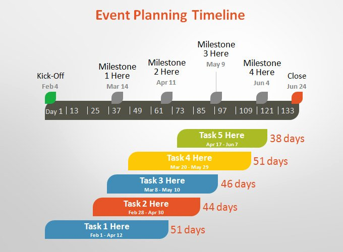Event Planning Timeline Template Fresh 5 event Timeline Templates Free Word Pdf Ppt format