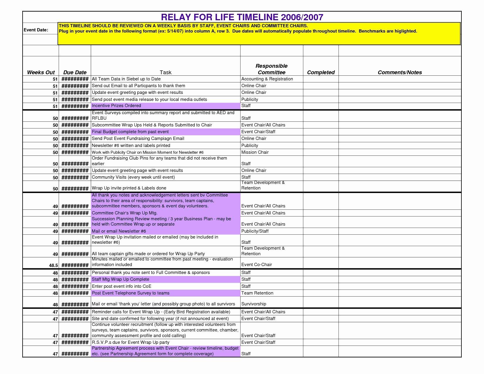 Event Planning Timeline Template Unique Timeline Spreadsheet Template Excel Spreadsheet Template