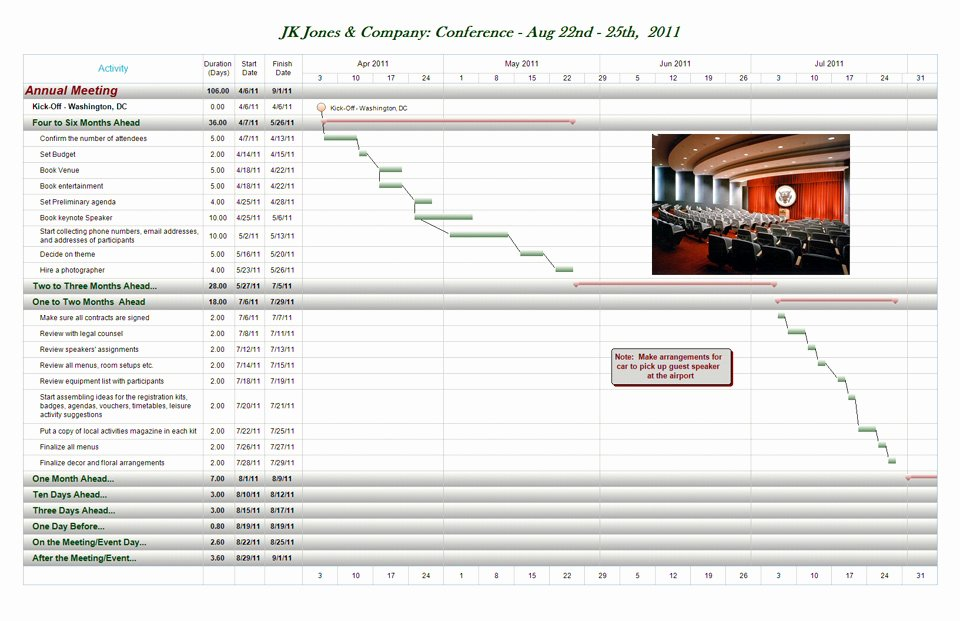 Event Project Plan Template Elegant Free Project Management Templates for Home Projects