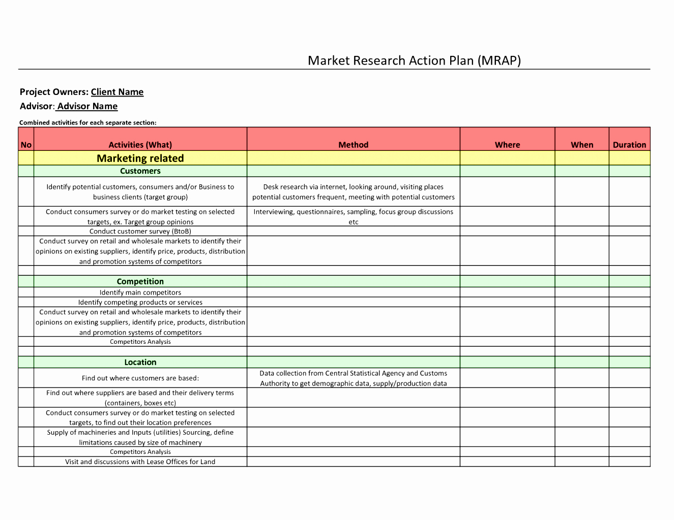 Event Project Plan Template Inspirational Action Plans Template Example Mughals