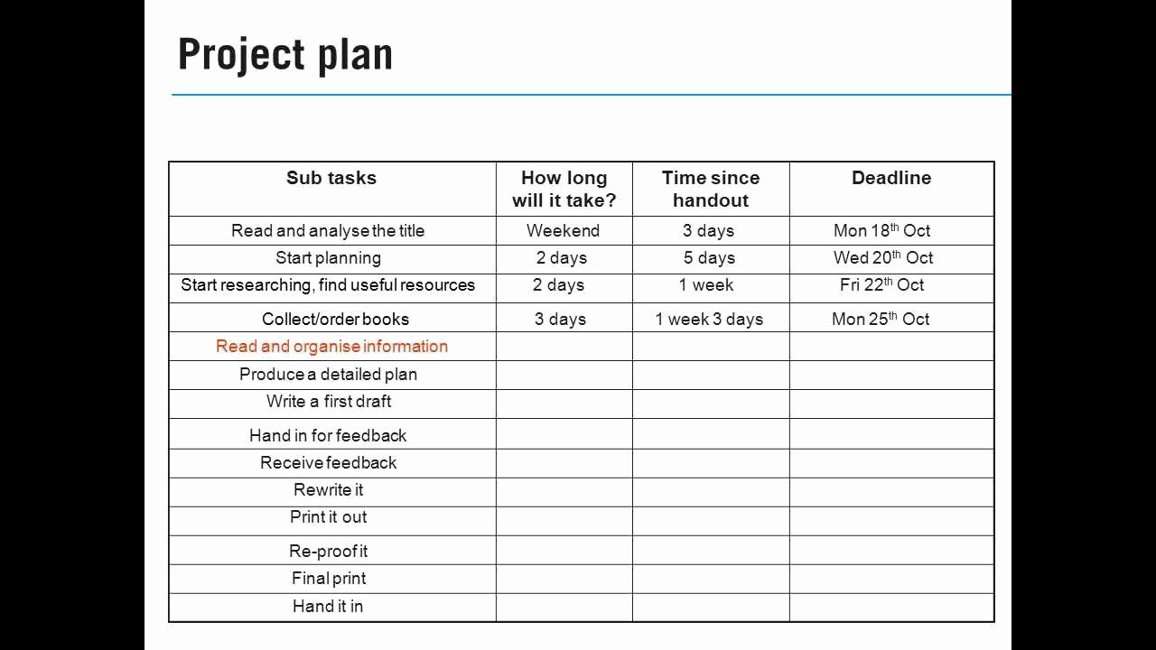 Example Of Project Plan Template Fresh Creating A Project Plan for Your Essay