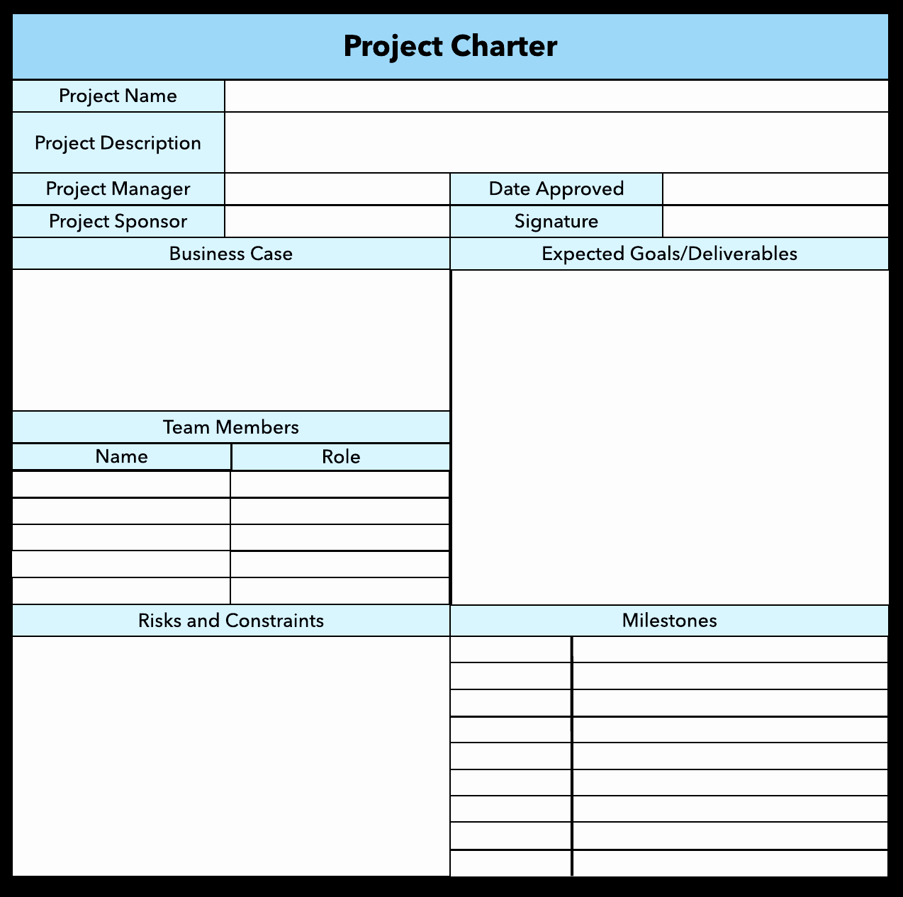 Example Of Project Plan Template New 10 Steps to Create A Project Plan