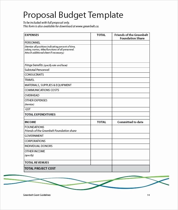 Excel Annual Budget Template Awesome Sample Nonprofit Operating Bud format Bud Ing Excel