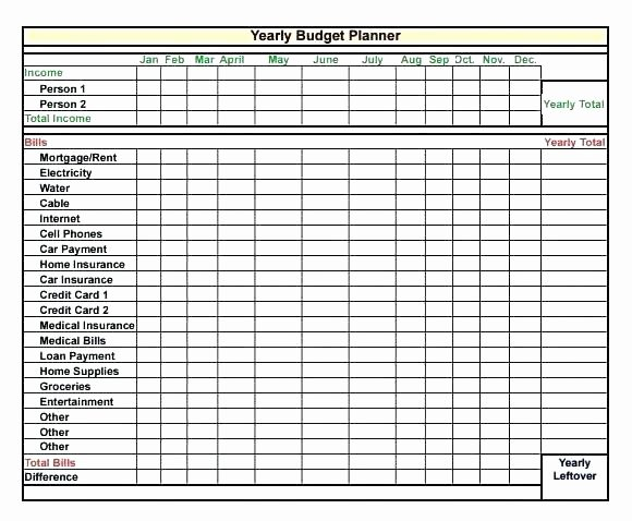 Excel Annual Budget Template Beautiful Yearly Bud Template Excel Free Business Annual
