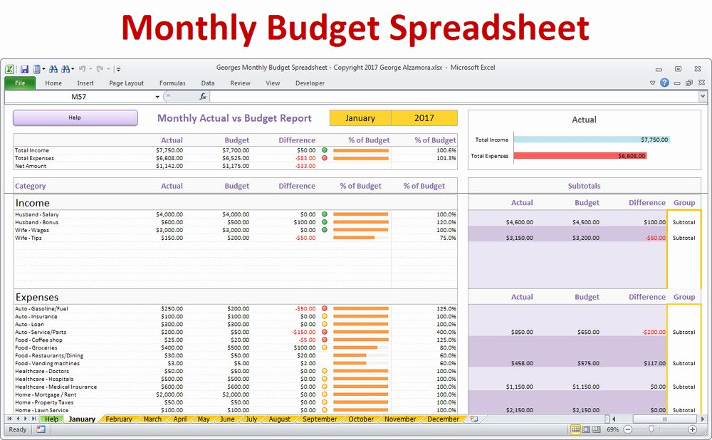 Excel Annual Budget Template Best Of Home Bud Spreadsheet Excel Bud Template Excel