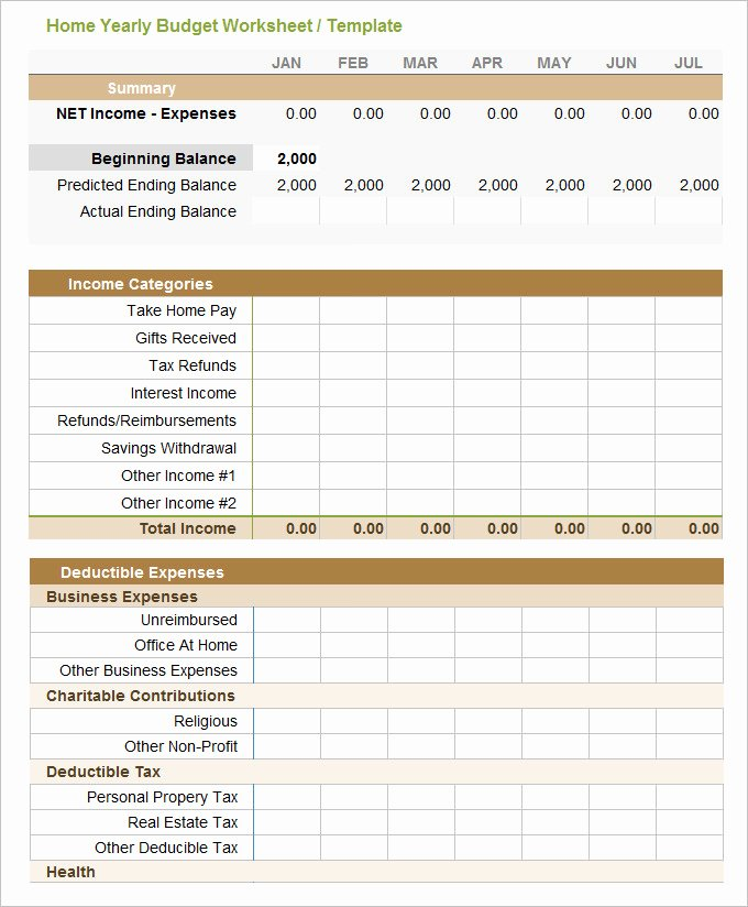 Excel Annual Budget Template Elegant Yearly Bud Templates – 5 Free Word Excel Documents