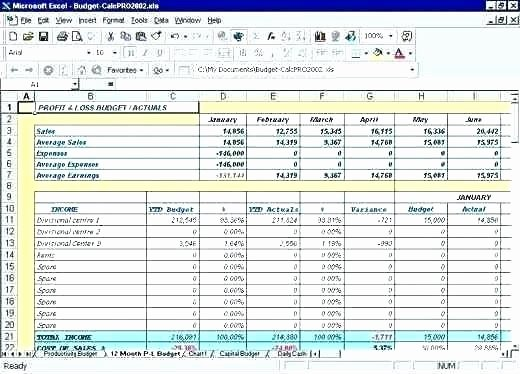 Excel Annual Budget Template Fresh Sample Excel Expense Spreadsheet – Kinolive