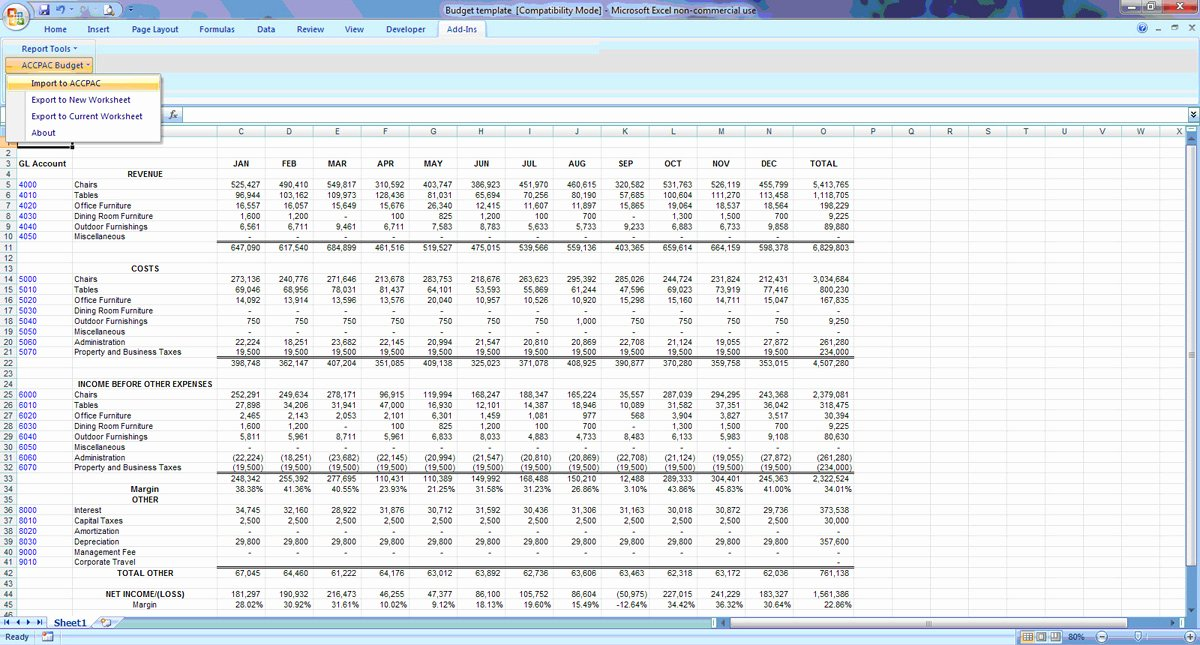 Excel Annual Budget Template New 10 Best Of Information Technology Annual Bud