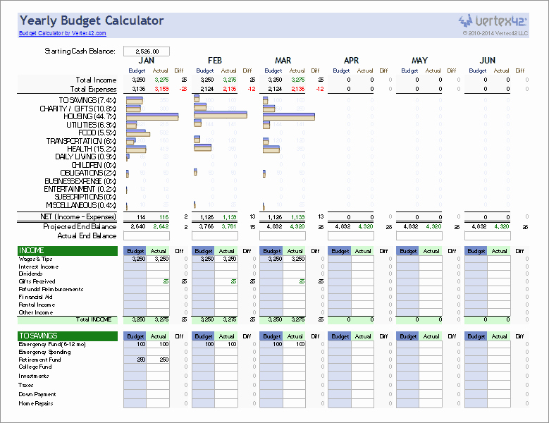 Excel Annual Budget Template New Yearly Bud Template Excel Free
