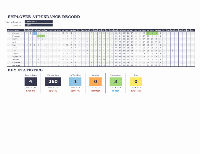 Excel attendance Tracker Template Best Of Employee attendance Tracker