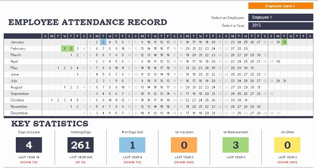Excel attendance Tracker Template Inspirational Raj Excel Excel Templates Free Download Employee
