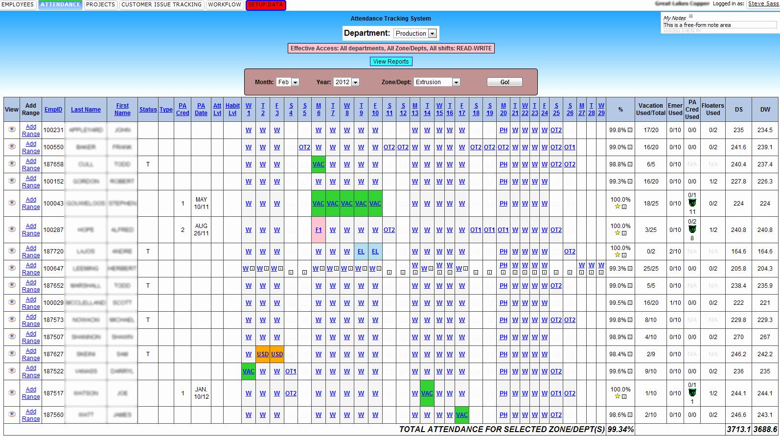 Excel attendance Tracker Template Luxury 13 attendance Tracking Templates Excel Pdf formats