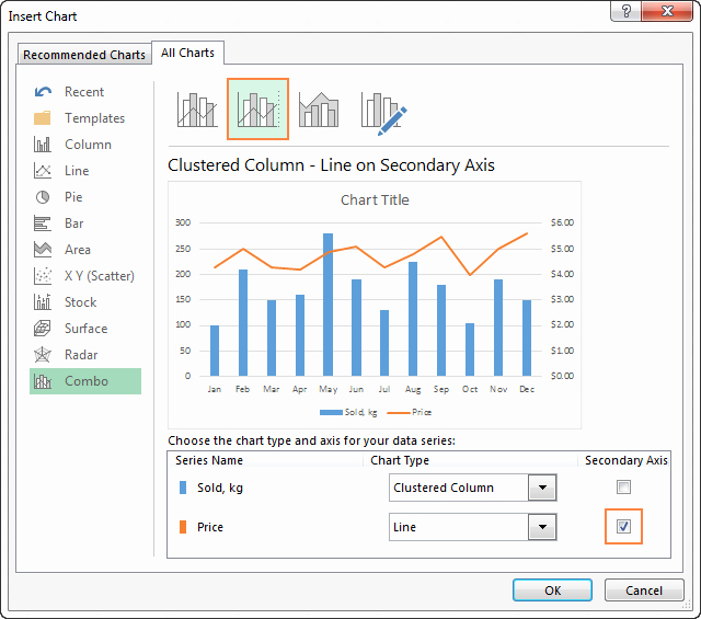 Excel Bar Graph Template Elegant Bo Charts In Excel 2013 Clustered Column and Line On