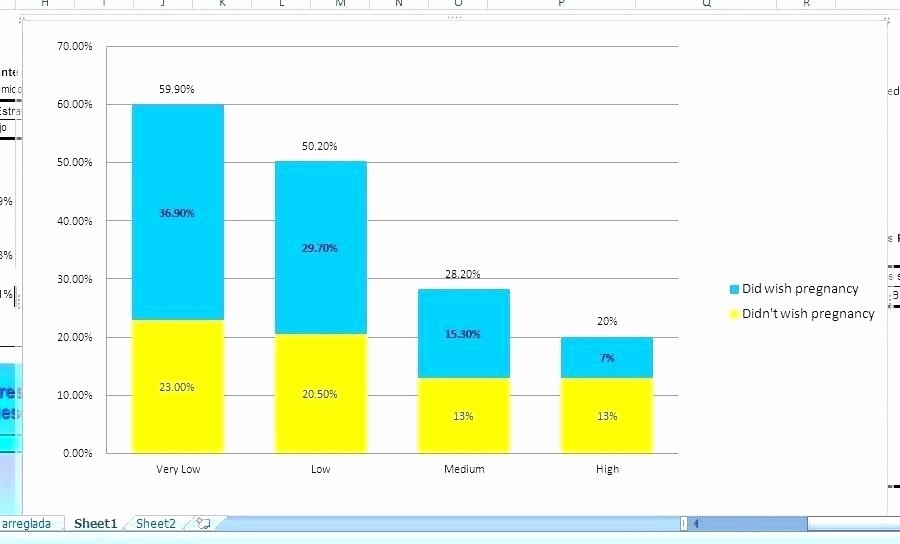 Excel Bar Graph Template Elegant Excel Bar Graph Template Chart Simple – Helenamontanafo