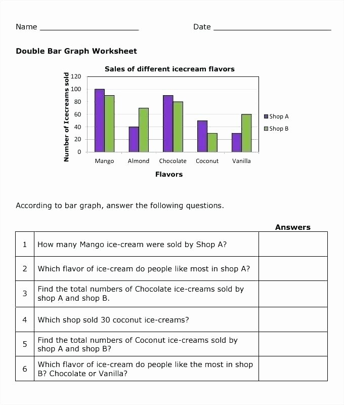Excel Bar Graph Template Fresh Year 4 Bar Charts Worksheet Kidz Activities
