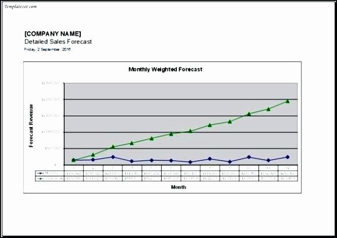 Excel Bar Graph Template Inspirational Bar Graph Template Excel
