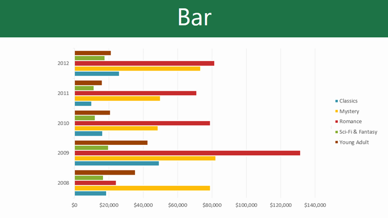 Excel Bar Graph Template Lovely 5 Best Of Vertical Line Horizontal Bar Chart Excel
