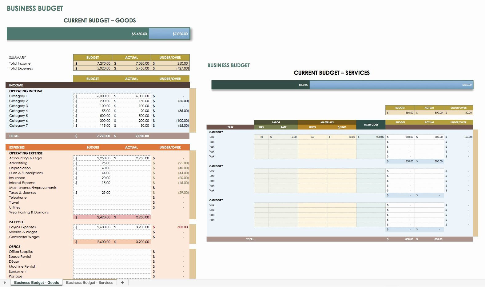 Excel Business Budget Template Elegant Free Financial Planning Templates