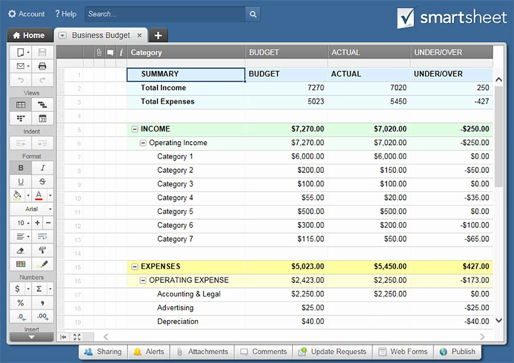 Excel Business Budget Template Fresh Free Bud Templates In Excel for Any Use