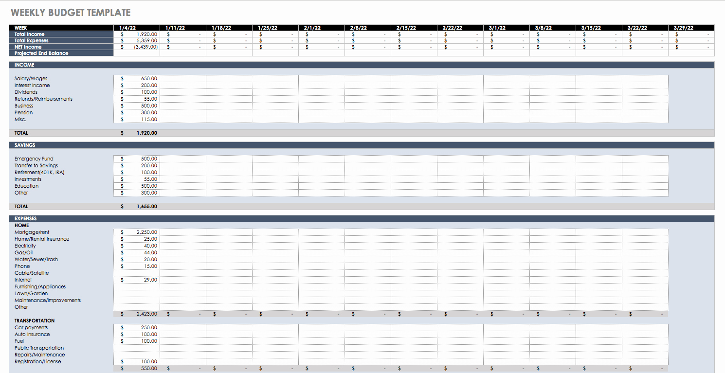 Excel Business Budget Template New Free Bud Templates In Excel for Any Use
