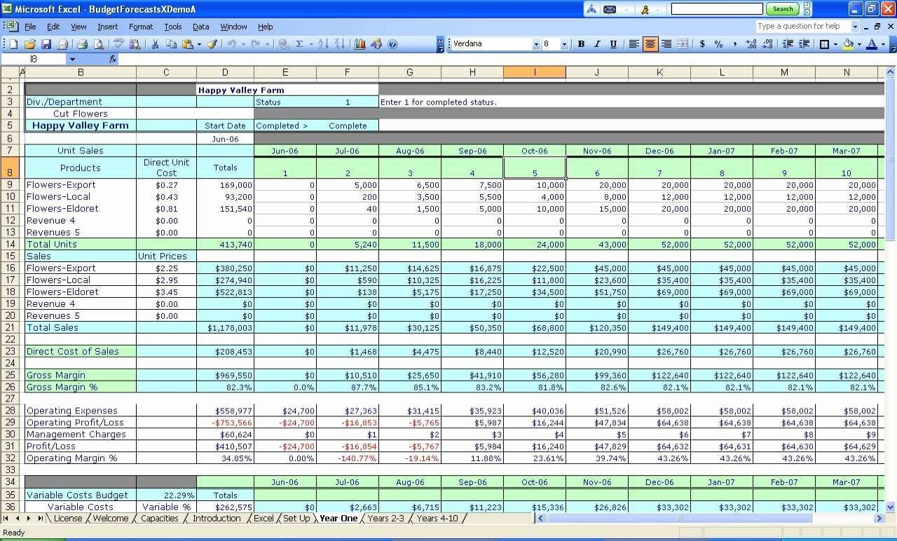 Excel Business Budget Template New Lovely Start Up Business Bud Template Excel