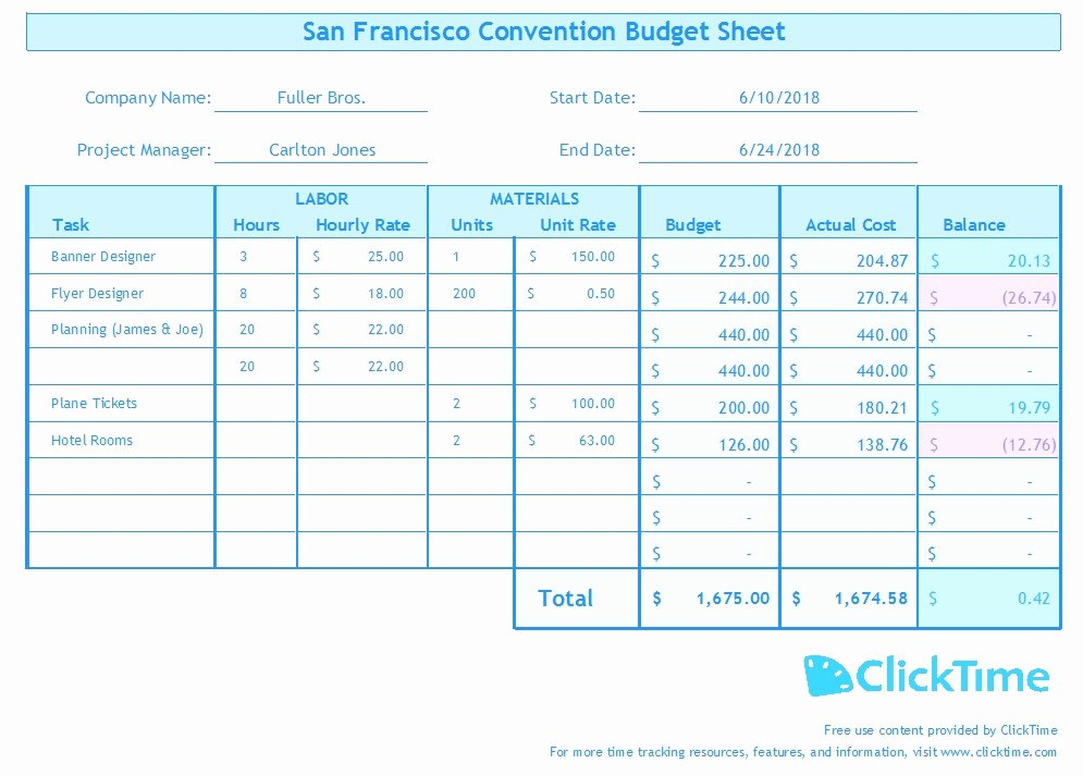 Excel Business Budget Template Unique Business Bud Template