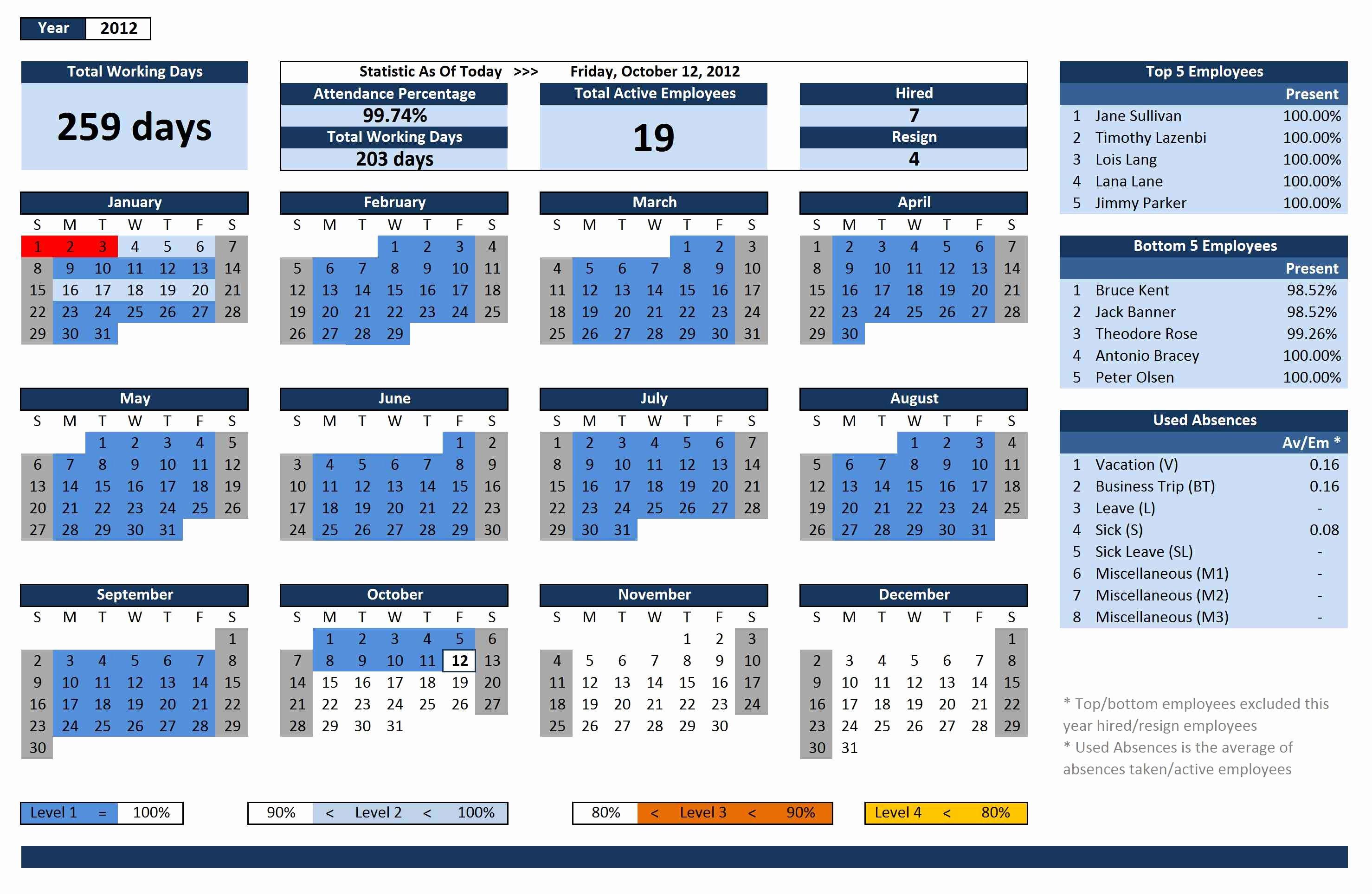 Excel Calendar Schedule Template Beautiful Employee Vacation Calendar Excel