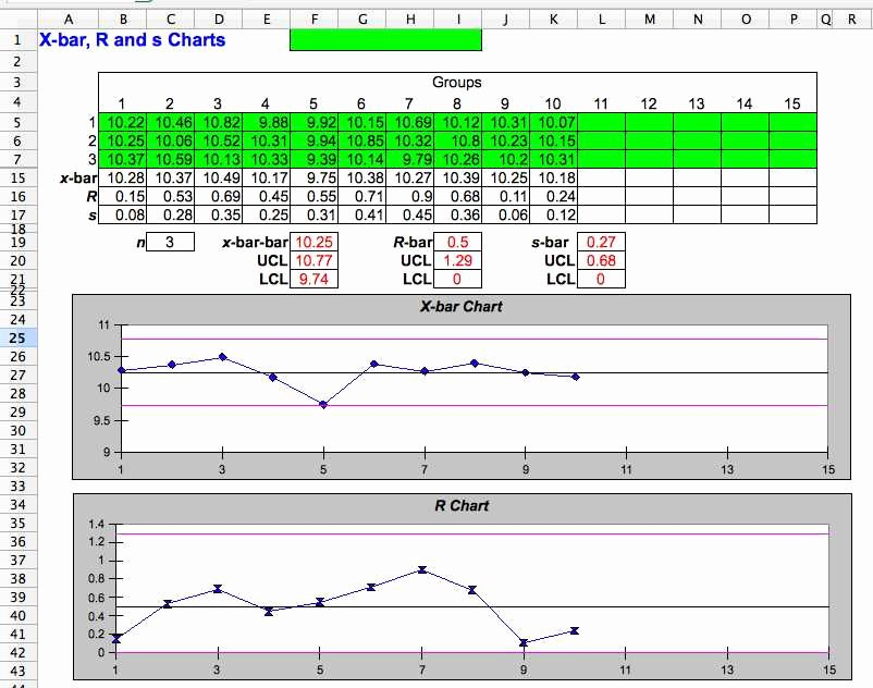 Excel Control Chart Template Best Of Supply Chain View Free Excel Files for Six Sigma and
