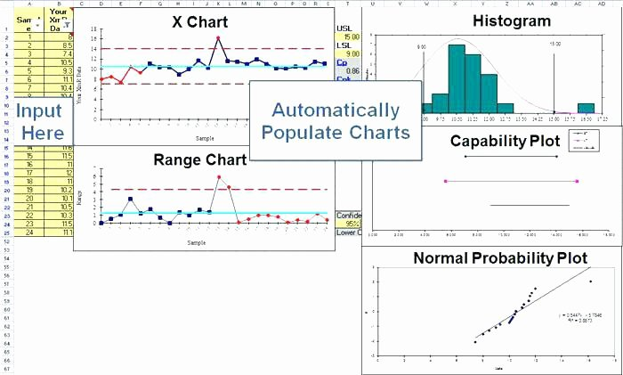 Excel Control Chart Template Lovely X Bar and R Chart Control Excel Template Process Excel