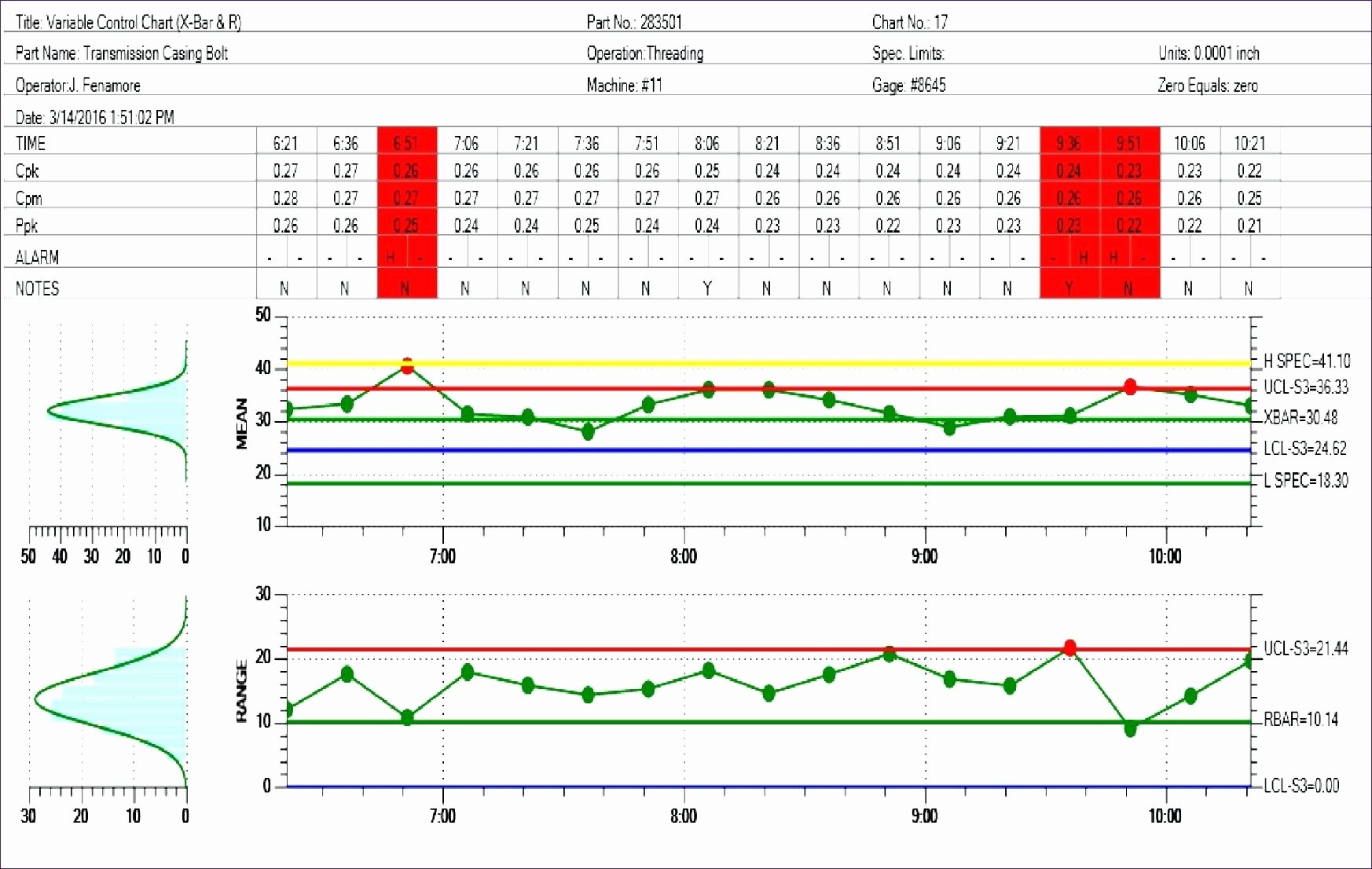 Excel Control Chart Template New Template Control Chart Template Excel