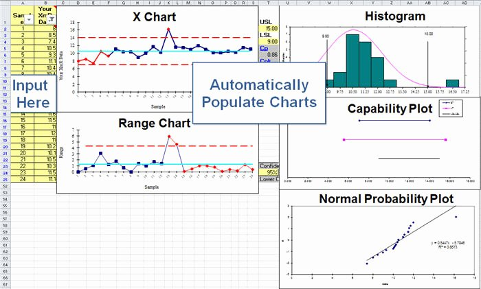 Excel Control Chart Template Unique Control Chart Template In Excel