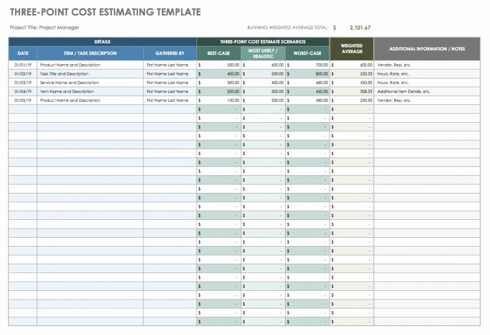 Excel Cost Estimate Template Beautiful Ultimate Guide to Project Cost Estimating