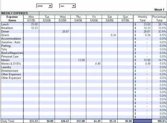 Excel Expense Tracker Template Luxury Personal Expense Tracker Excel Good Design 10 Best Bud