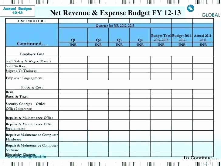Excel Income and Expense Template Lovely In E Expense Bud Template and Annual Excel Expenses