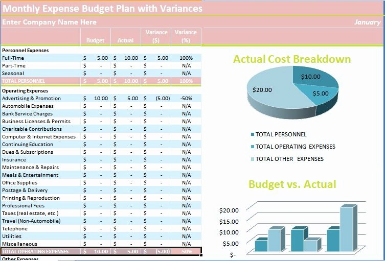 Excel Income and Expense Template Unique In E Expense Excel Sheet