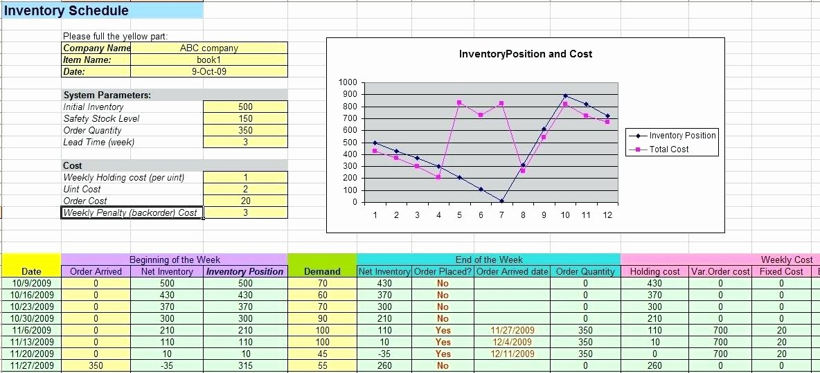 Excel Inventory Tracking Template Lovely Excel Inventory Template with formulas and Management