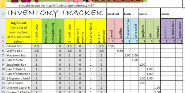 Excel Inventory Tracking Template Lovely Sample Excel File Inventory Spreadsheet Templates for