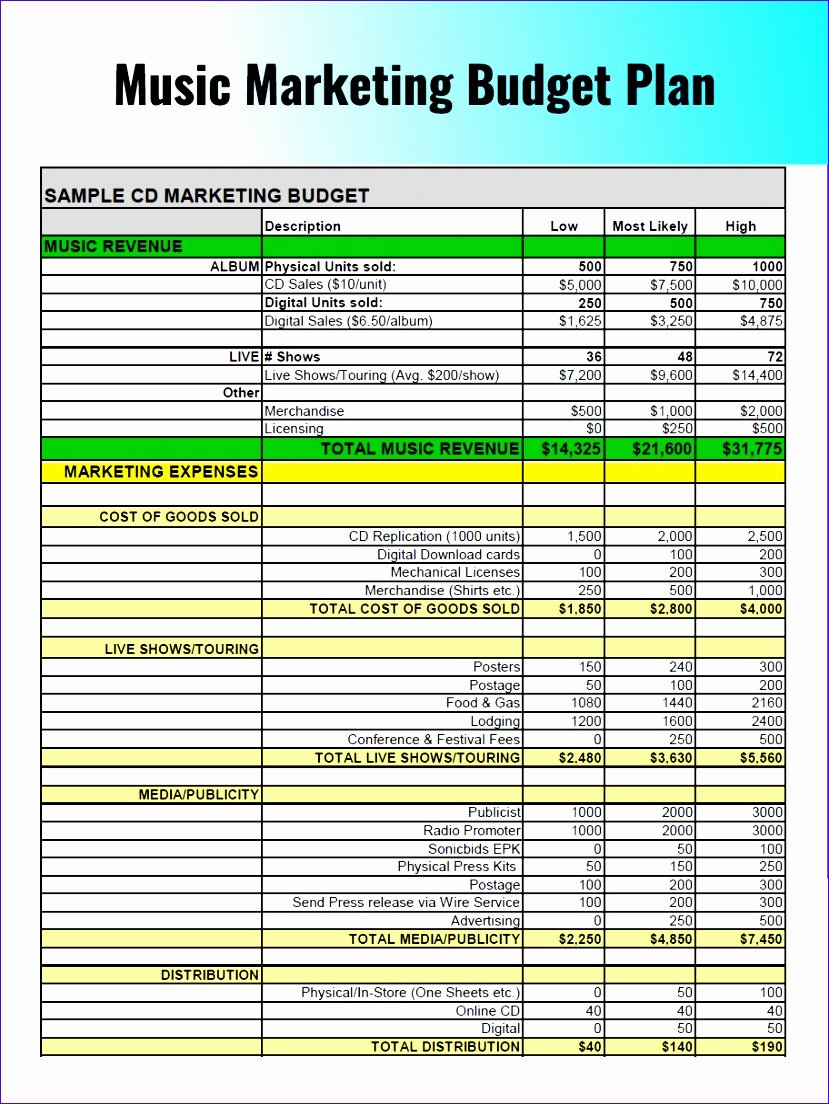 Excel Marketing Plan Template Elegant 8 Workflow Template Excel Exceltemplates Exceltemplates