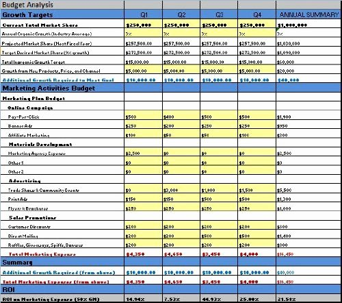 Excel Marketing Plan Template Elegant Marketing Plan Template for Line Auction Website