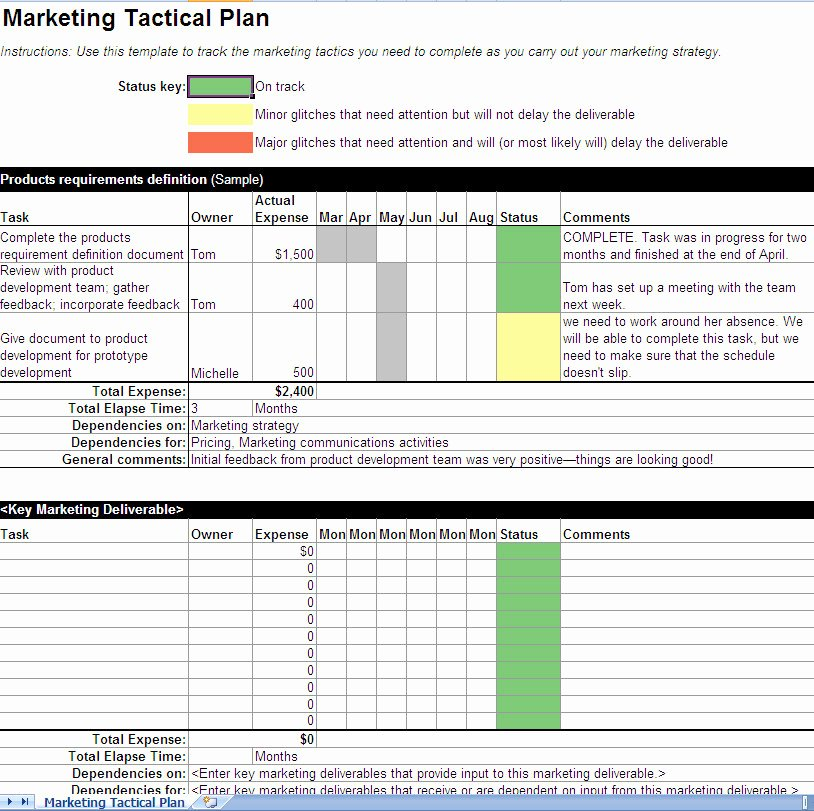 Excel Marketing Plan Template Fresh Marketing Business Plan