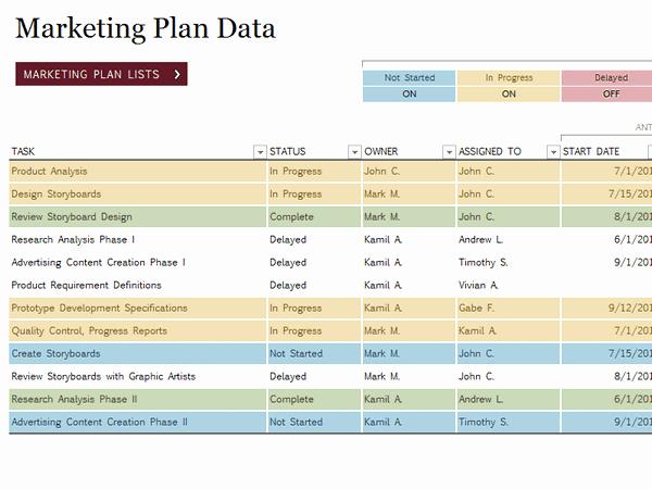 Excel Marketing Plan Template Fresh Marketing Plan Template Newblogmap