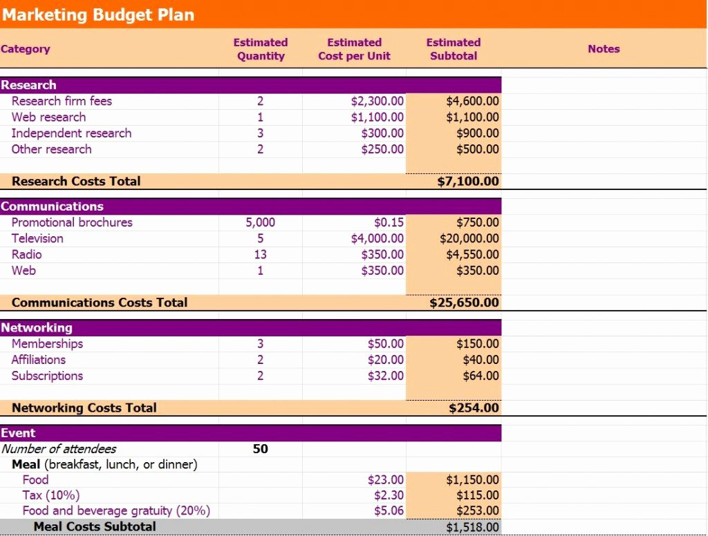 Excel Marketing Plan Template Inspirational Marketing Bud Template