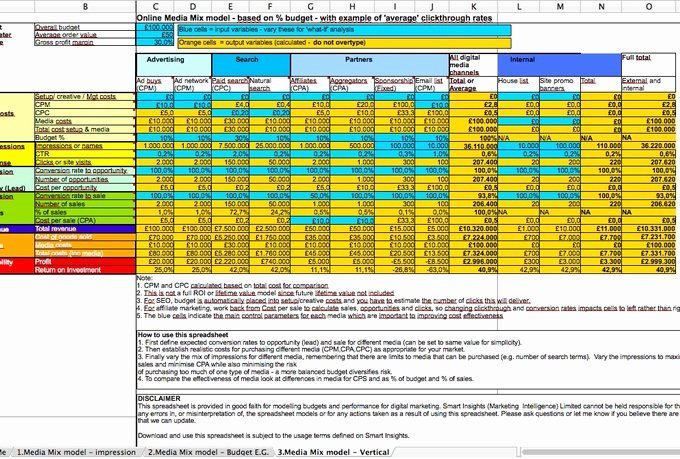 Excel Marketing Plan Template Lovely Excel Marketing