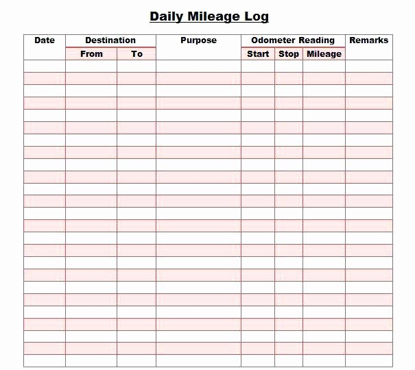 Excel Mileage Log Template New Excel Mileage Log Template Free Templates Word Report Irs